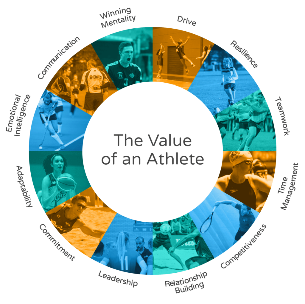 The Value Of An Athlete - The Transition Phase